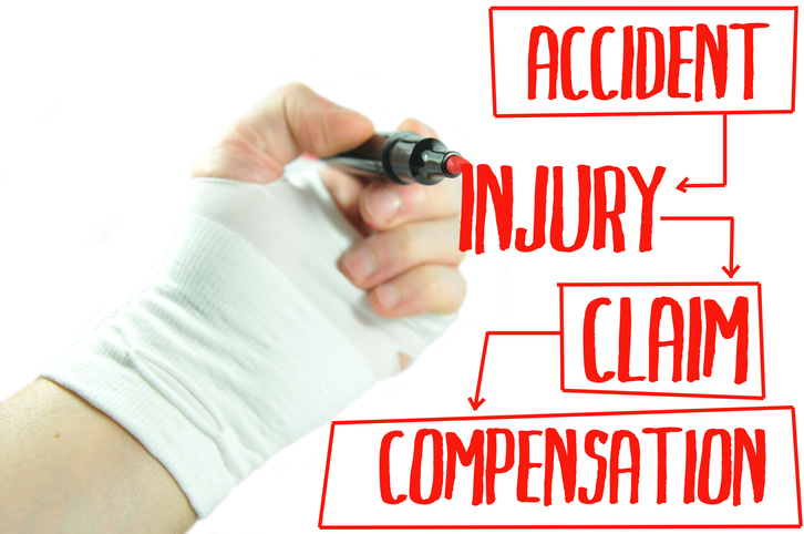What Types of Personal Injury Claims Might Result from COVID-19 Exposure?